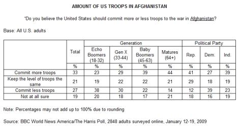 harris_afghanistan1